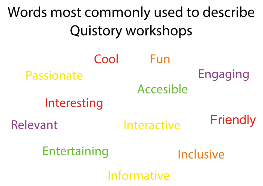 Quist workshops words